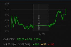 Nhận định Thị trường chứng khoán 13/09/2019: Tiếp tục hồi phục trong ngắn hạn