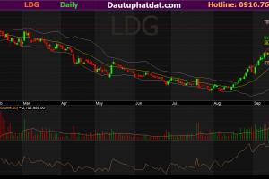 Đồ thị kĩ thuật ngày cổ phiếu LDG