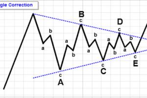 Sóng chỉnh tam giác ngang